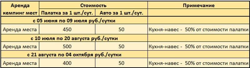 Кемпинг на Байкале