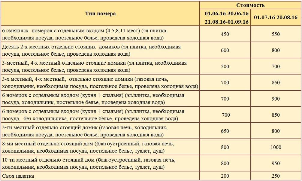 Байкал цены