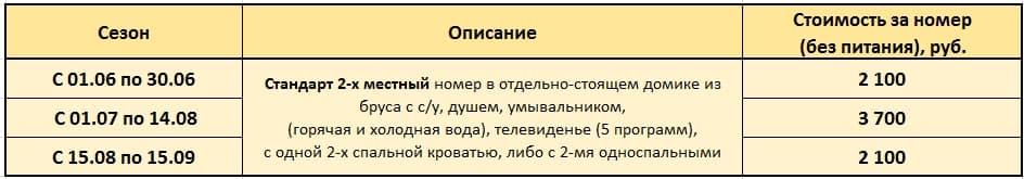 отдых на Байкале летом