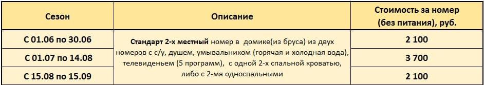 отдых на Малом море Байкал