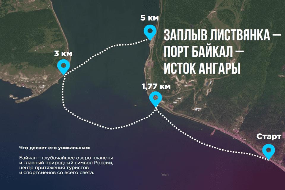 Заплыв на Байкале